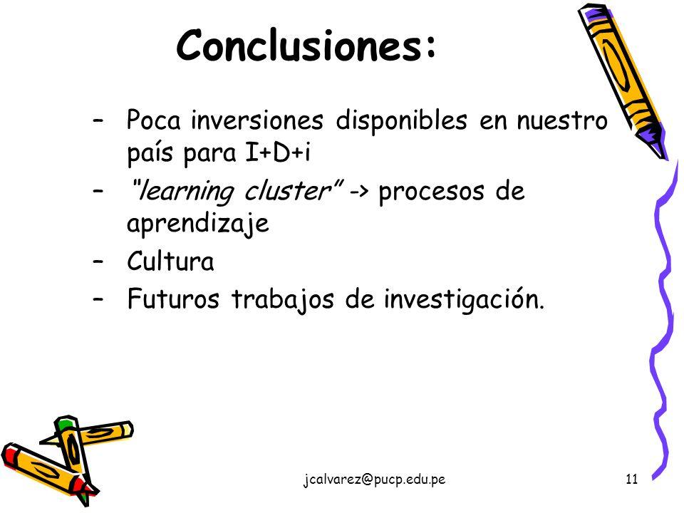 jcalvarez@pucp.edu.pe11 Conclusiones: –Poca inversiones disponibles en nuestro país para I+D+i –learning cluster -> procesos de aprendizaje –Cultura –Futuros trabajos de investigación.