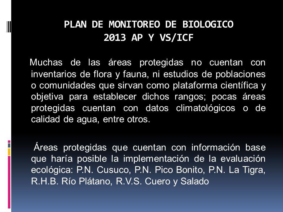 SE CUENTA CON 5 PROGRAMAS DE MONITOREO PARA LAS ÁREAS PROTEGIDAS: 1.