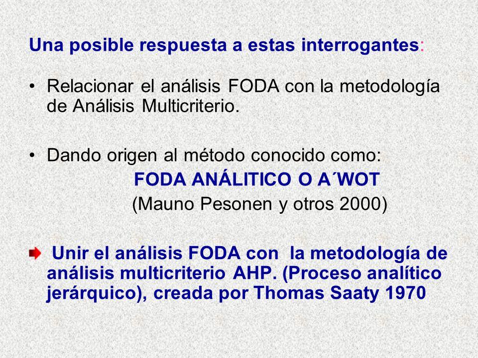 Una posible respuesta a estas interrogantes: Relacionar el análisis FODA con la metodología de Análisis Multicriterio. Dando origen al método conocido