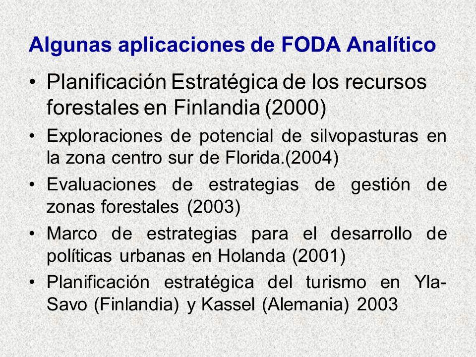Algunas aplicaciones de FODA Analítico Planificación Estratégica de los recursos forestales en Finlandia (2000) Exploraciones de potencial de silvopasturas en la zona centro sur de Florida.(2004) Evaluaciones de estrategias de gestión de zonas forestales (2003) Marco de estrategias para el desarrollo de políticas urbanas en Holanda (2001) Planificación estratégica del turismo en Yla- Savo (Finlandia) y Kassel (Alemania) 2003