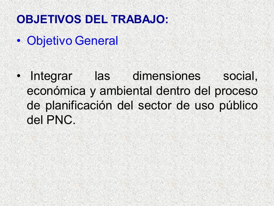 OBJETIVOS DEL TRABAJO: Objetivo General Integrar las dimensiones social, económica y ambiental dentro del proceso de planificación del sector de uso público del PNC.