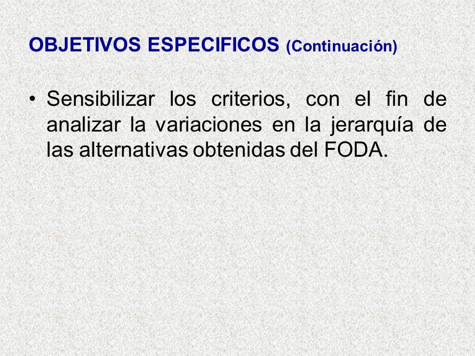 OBJETIVOS ESPECIFICOS (Continuación) Sensibilizar los criterios, con el fin de analizar la variaciones en la jerarquía de las alternativas obtenidas d