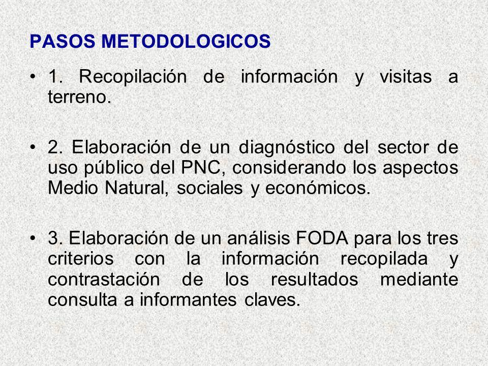 PASOS METODOLOGICOS 1. Recopilación de información y visitas a terreno. 2. Elaboración de un diagnóstico del sector de uso público del PNC, consideran