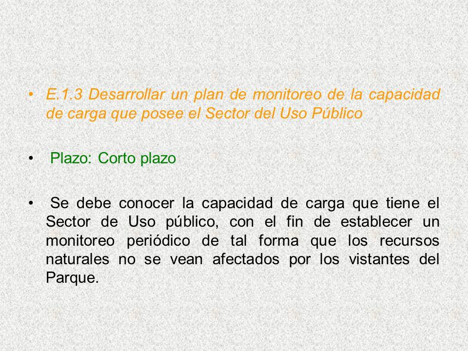 E.1.3 Desarrollar un plan de monitoreo de la capacidad de carga que posee el Sector del Uso Público Plazo: Corto plazo Se debe conocer la capacidad de