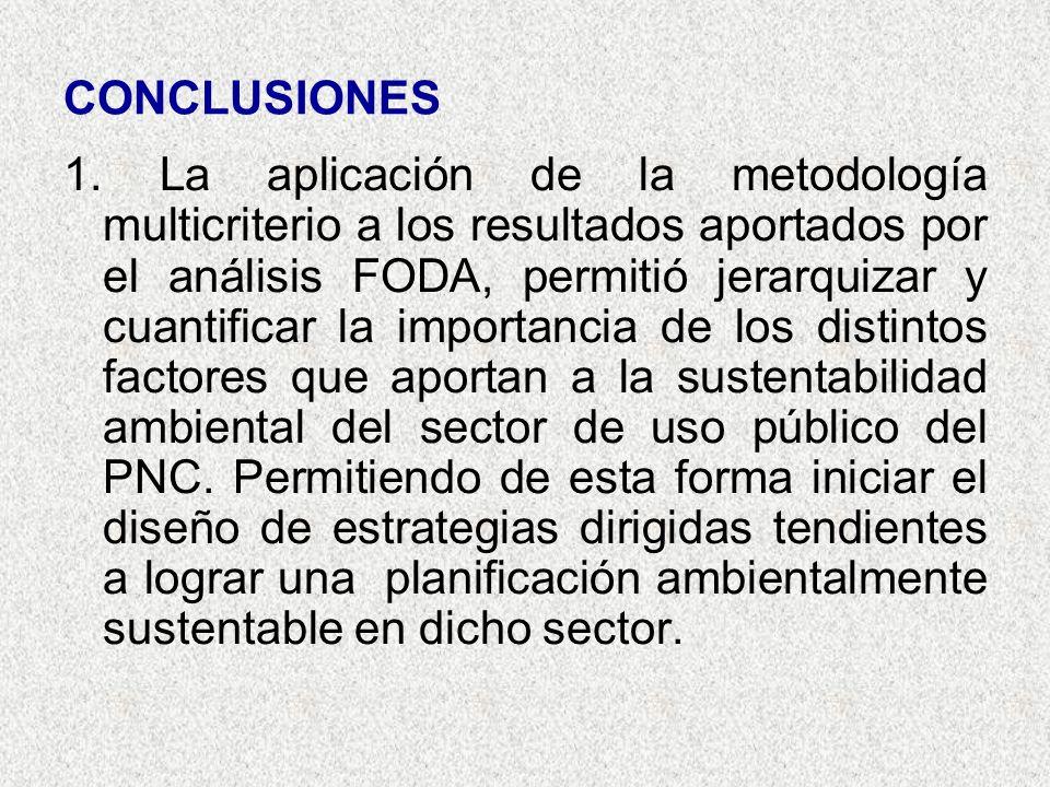 CONCLUSIONES 1. La aplicación de la metodología multicriterio a los resultados aportados por el análisis FODA, permitió jerarquizar y cuantificar la i