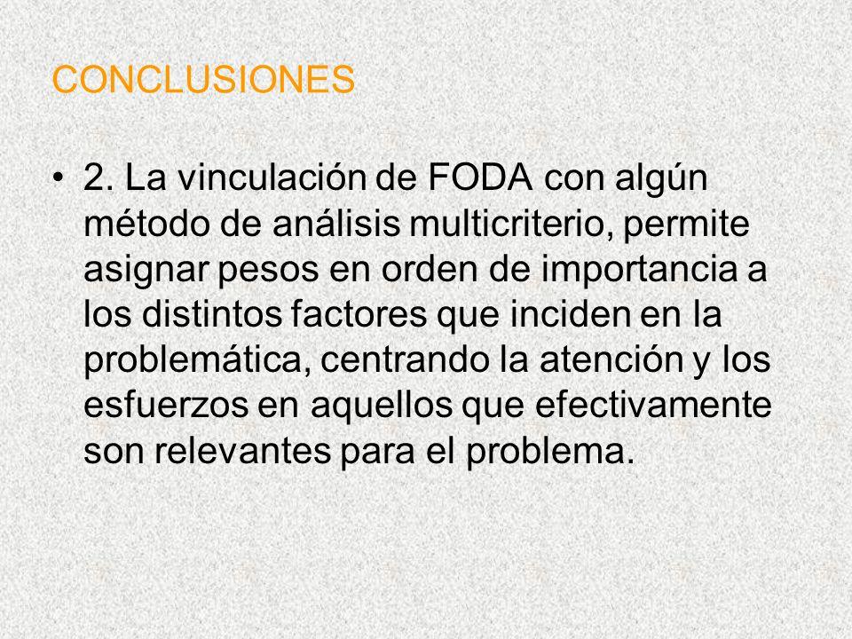 CONCLUSIONES 2. La vinculación de FODA con algún método de análisis multicriterio, permite asignar pesos en orden de importancia a los distintos facto