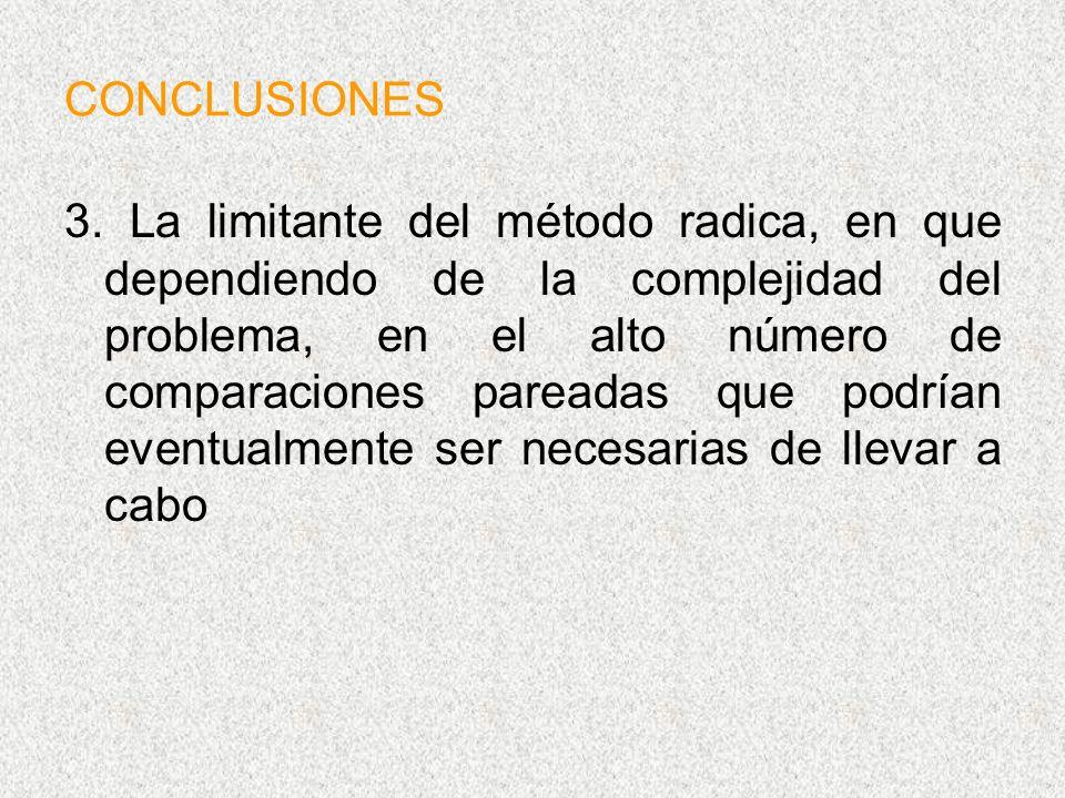 CONCLUSIONES 3. La limitante del método radica, en que dependiendo de la complejidad del problema, en el alto número de comparaciones pareadas que pod