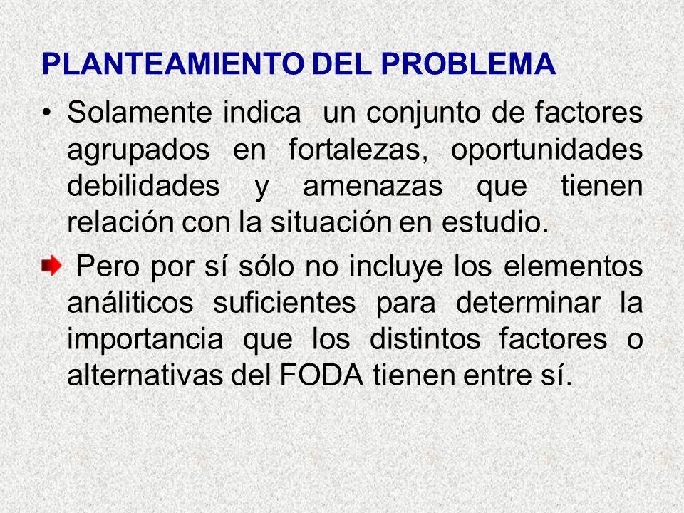 PLANTEAMIENTO DEL PROBLEMA Solamente indica un conjunto de factores agrupados en fortalezas, oportunidades debilidades y amenazas que tienen relación con la situación en estudio.