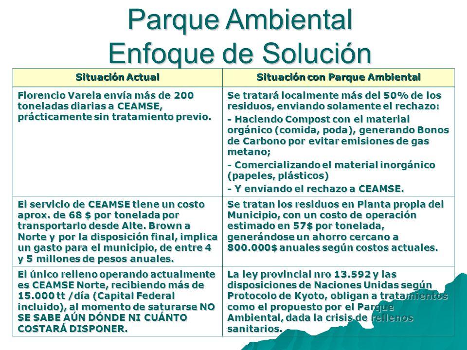 Parque Ambiental Enfoque de Solución Situación Actual Situación con Parque Ambiental Florencio Varela envía más de 200 toneladas diarias a CEAMSE, prácticamente sin tratamiento previo.