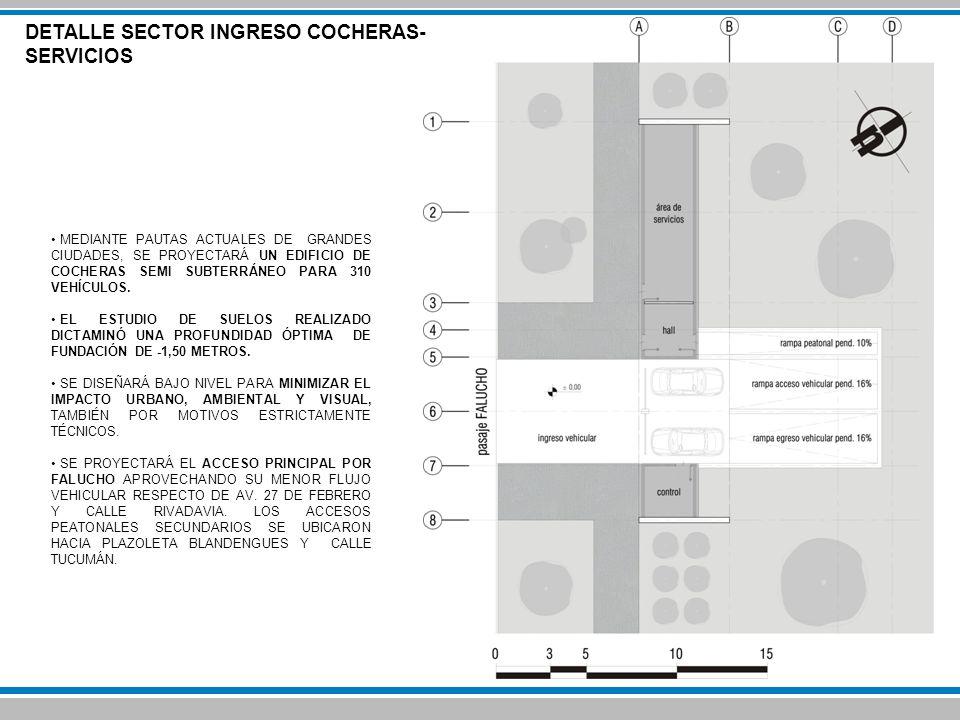 DETALLE SECTOR INGRESO COCHERAS- SERVICIOS MEDIANTE PAUTAS ACTUALES DE GRANDES CIUDADES, SE PROYECTARÁ UN EDIFICIO DE COCHERAS SEMI SUBTERRÁNEO PARA 3
