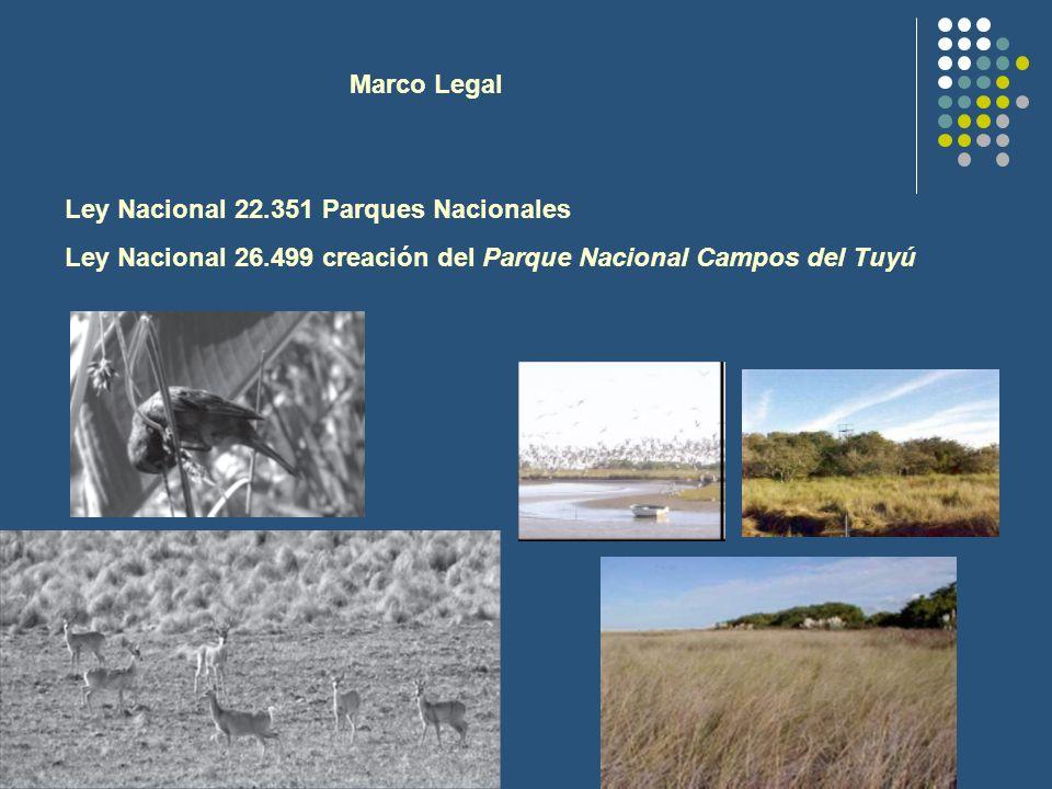 Marco Legal Ley Nacional 22.351 Parques Nacionales Ley Nacional 26.499 creación del Parque Nacional Campos del Tuyú
