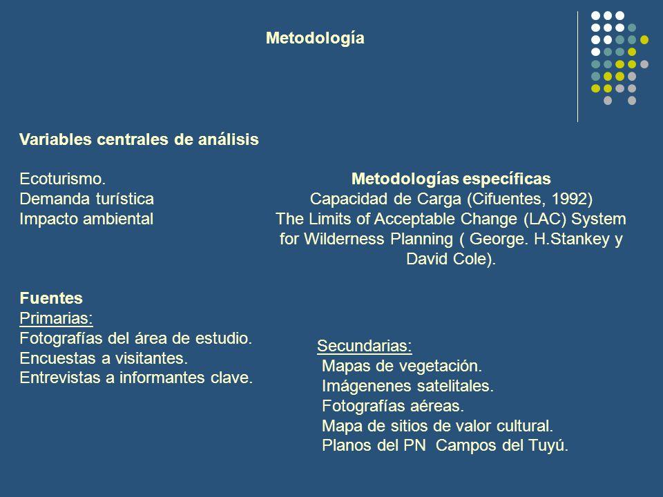 Variables centrales de análisis Ecoturismo. Demanda turística Impacto ambiental Fuentes Primarias: Fotografías del área de estudio. Encuestas a visita