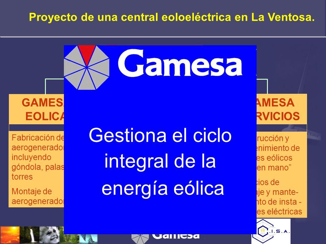 GAMESA SERVICIOS GAMESA ENERGIA GAMESA EOLICA Fabricación de aerogeneradores incluyendo góndola, palas y torres Montaje de aerogeneradores Generación de energías renovables Promoción, inversión y explotación de parques eólicos Construcción y mantenimiento de parques eólicos llave en mano Servicios de montaje y mante- nimiento de insta - laciones eléctricas Gestiona el ciclo integral de la energía eólica Proyecto de una central eoloeléctrica en La Ventosa.