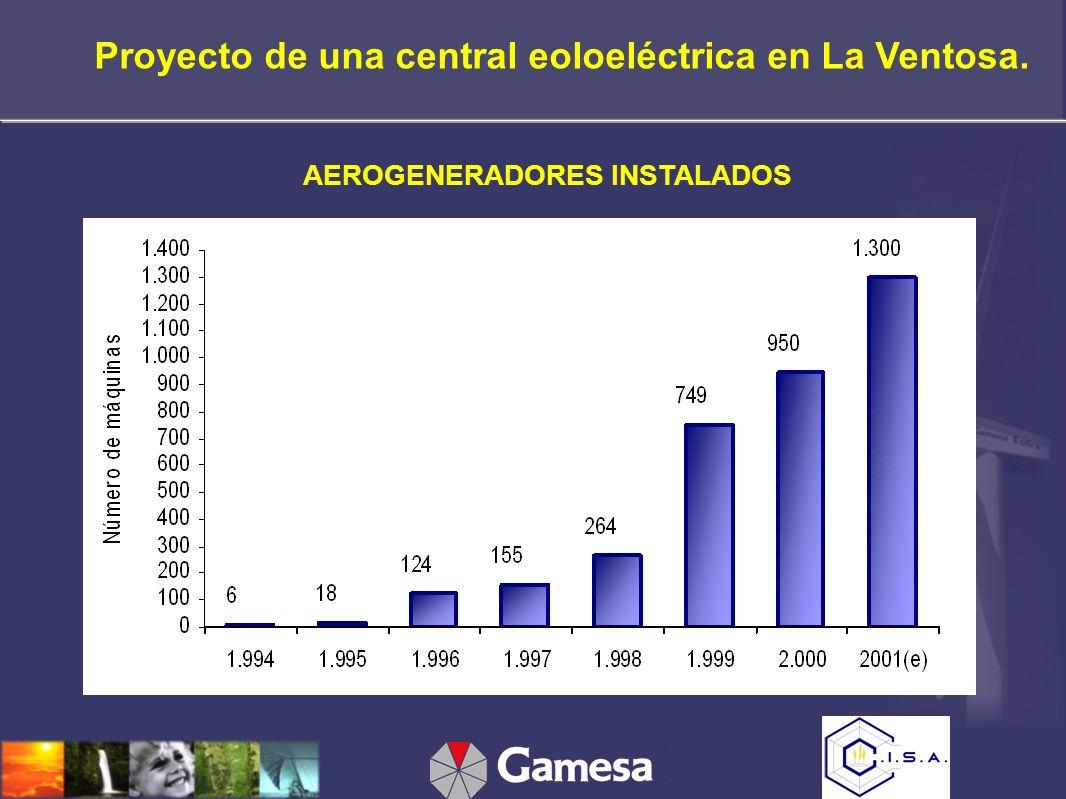 AEROGENERADORES INSTALADOS Proyecto de una central eoloeléctrica en La Ventosa.