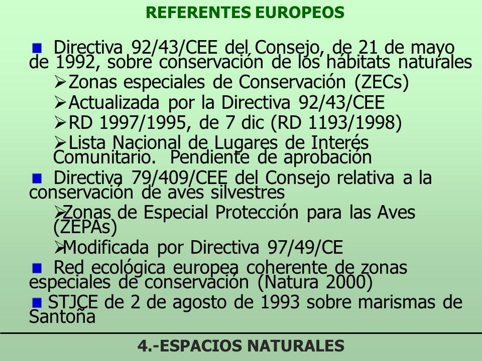 REFERENTES EUROPEOS 4.-ESPACIOS NATURALES Directiva 92/43/CEE del Consejo, de 21 de mayo de 1992, sobre conservación de los hábitats naturales Zonas especiales de Conservación (ZECs) Actualizada por la Directiva 92/43/CEE RD 1997/1995, de 7 dic (RD 1193/1998) Lista Nacional de Lugares de Interés Comunitario.