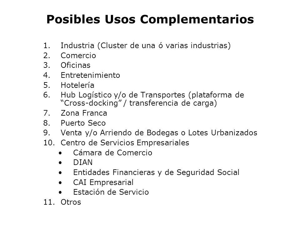 Posibles Usos Complementarios 1.Industria (Cluster de una ó varias industrias) 2.Comercio 3.Oficinas 4.Entretenimiento 5.Hotelería 6.Hub Logístico y/o