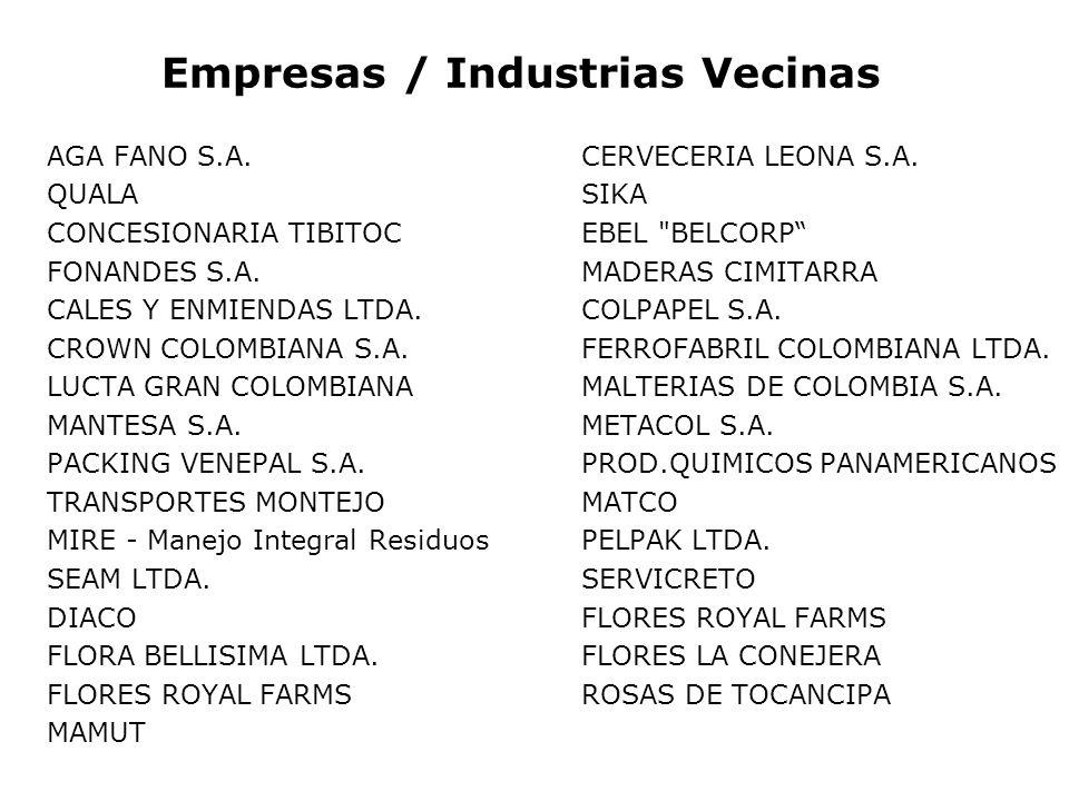 Empresas / Industrias Vecinas AGA FANO S.A.CERVECERIA LEONA S.A. QUALASIKA CONCESIONARIA TIBITOCEBEL