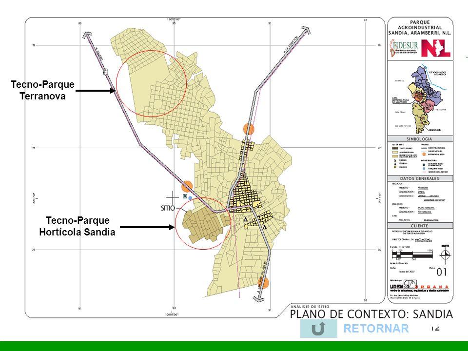 12 RETORNAR Tecno-Parque Terranova Tecno-Parque Hortícola Sandia
