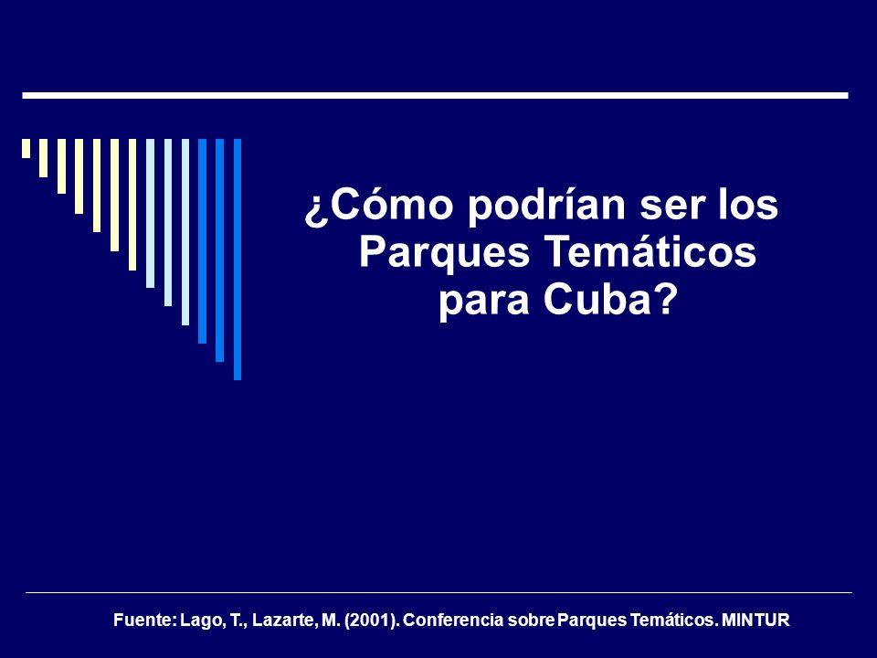 ¿Cómo podrían ser los Parques Temáticos para Cuba? Fuente: Lago, T., Lazarte, M. (2001). Conferencia sobre Parques Temáticos. MINTUR