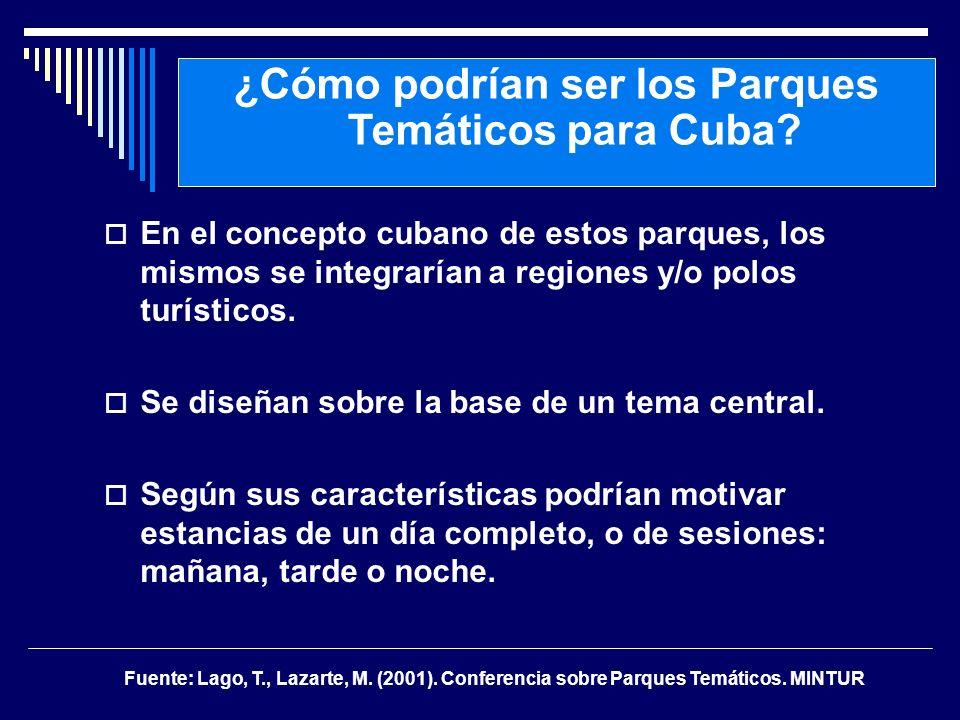 En el concepto cubano de estos parques, los mismos se integrarían a regiones y/o polos turísticos. Se diseñan sobre la base de un tema central. Según