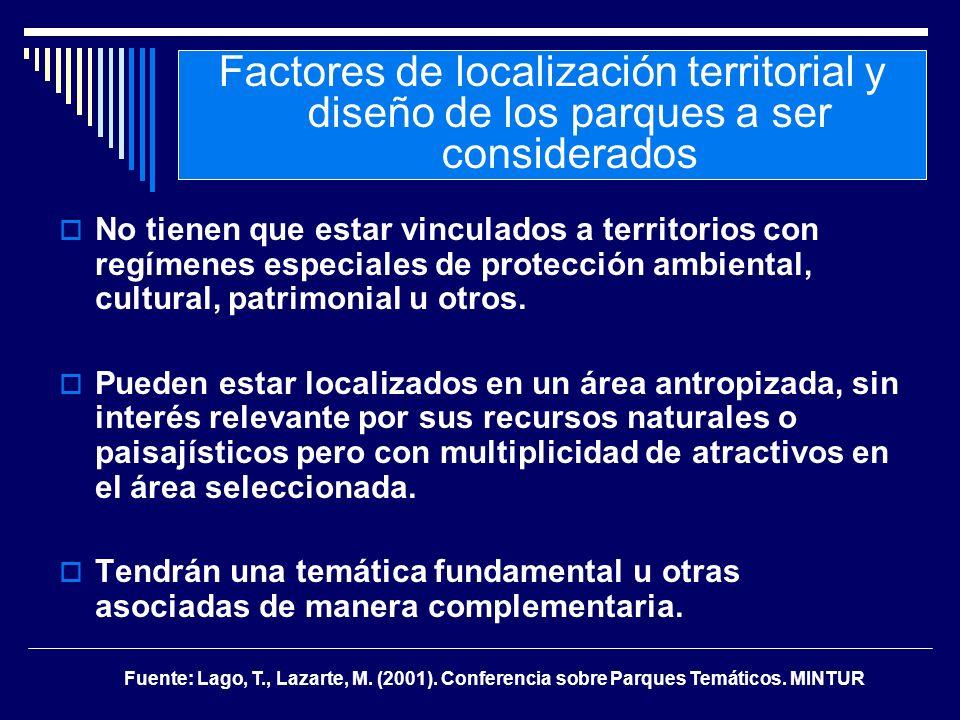Factores de localización territorial y diseño de los parques a ser considerados No tienen que estar vinculados a territorios con regímenes especiales