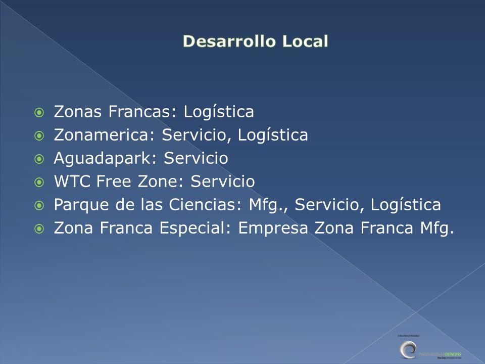 Zonas Francas: Logística Zonamerica: Servicio, Logística Aguadapark: Servicio WTC Free Zone: Servicio Parque de las Ciencias: Mfg., Servicio, Logística Zona Franca Especial: Empresa Zona Franca Mfg.