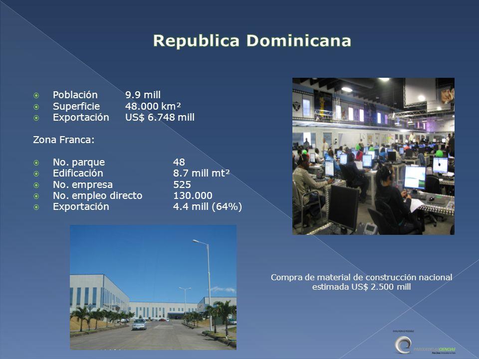 Población9.9 mill Superficie48.000 km² ExportaciónUS$ 6.748 mill Zona Franca: No.