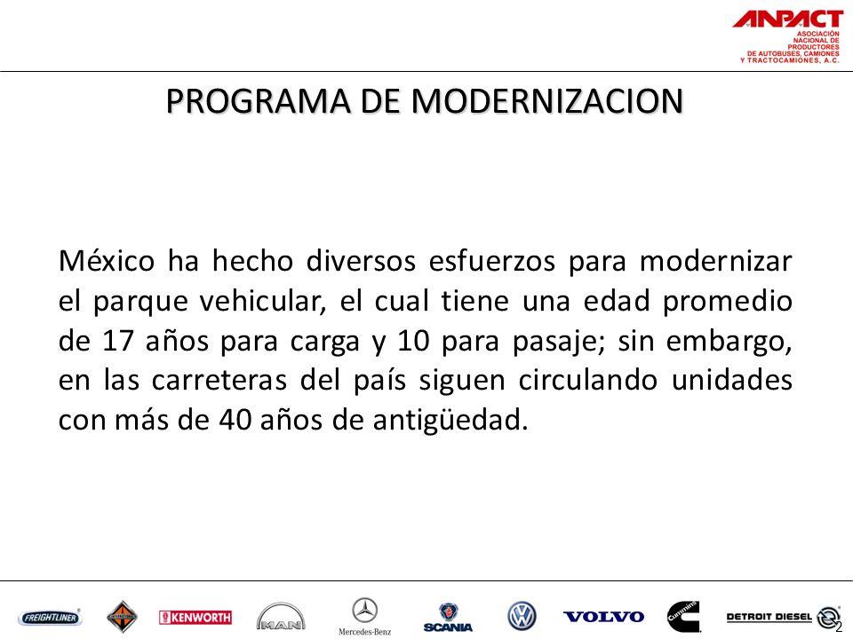 PROGRAMA DE MODERNIZACION México ha hecho diversos esfuerzos para modernizar el parque vehicular, el cual tiene una edad promedio de 17 años para carga y 10 para pasaje; sin embargo, en las carreteras del país siguen circulando unidades con más de 40 años de antigüedad.