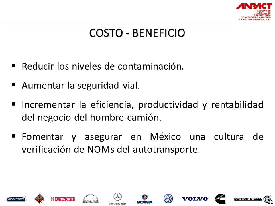 COSTO - BENEFICIO Reducir los niveles de contaminación.