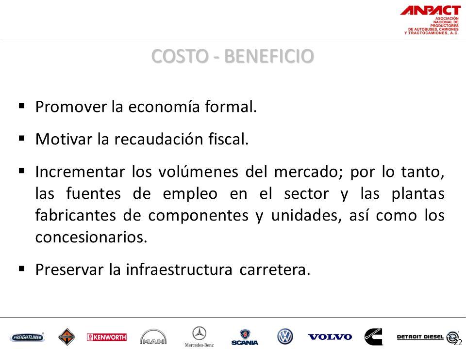 COSTO - BENEFICIO Promover la economía formal. Motivar la recaudación fiscal.
