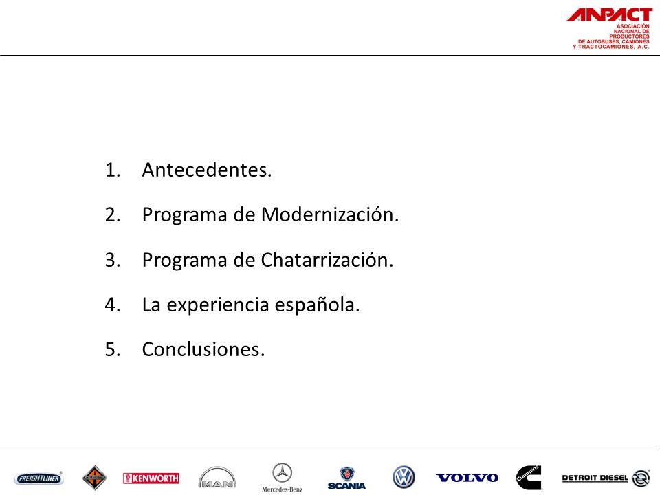 1.Antecedentes. 2.Programa de Modernización. 3.Programa de Chatarrización.