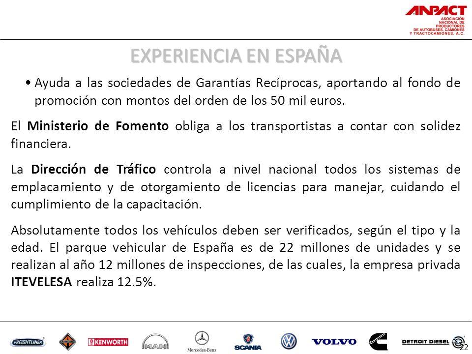 EXPERIENCIA EN ESPAÑA 22 Ayuda a las sociedades de Garantías Recíprocas, aportando al fondo de promoción con montos del orden de los 50 mil euros.