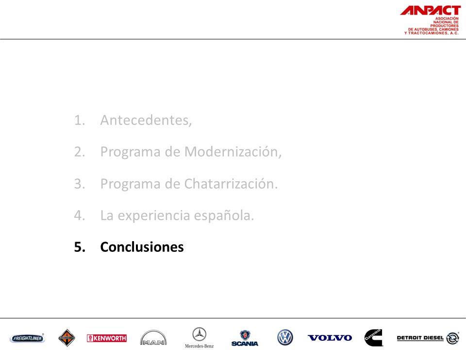 1.Antecedentes, 2.Programa de Modernización, 3.Programa de Chatarrización.