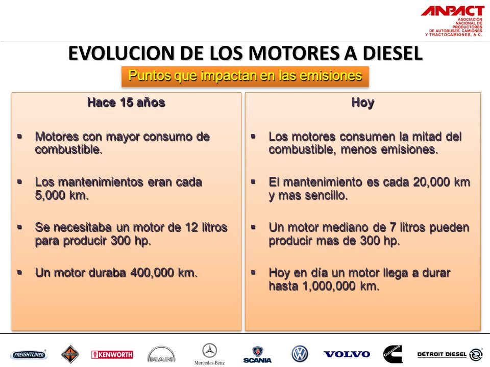 Hace 15 años Motores con mayor consumo de combustible.