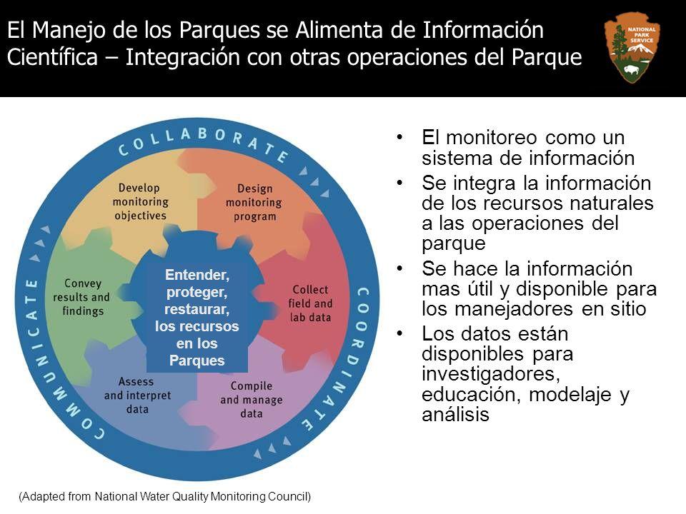 El Manejo de los Parques se Alimenta de Información Científica – Integración con otras operaciones del Parque El monitoreo como un sistema de informac