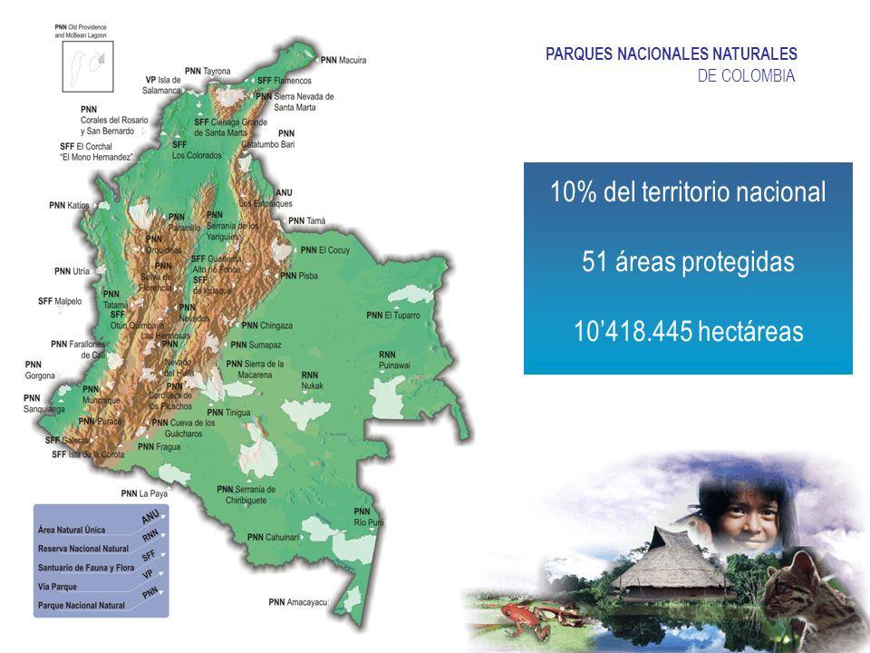 10% del territorio nacional 51 áreas protegidas 10418.445 hectáreas PARQUES NACIONALES NATURALES DE COLOMBIA