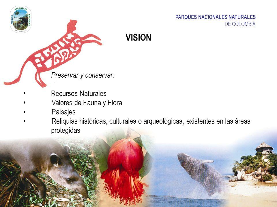VISION Preservar y conservar: Recursos Naturales Valores de Fauna y Flora Paisajes Reliquias históricas, culturales o arqueológicas, existentes en las