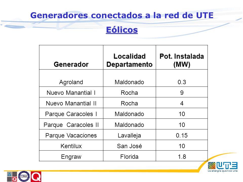 Generadores conectados a la red de UTEEólicosGenerador Localidad Departamento Pot.