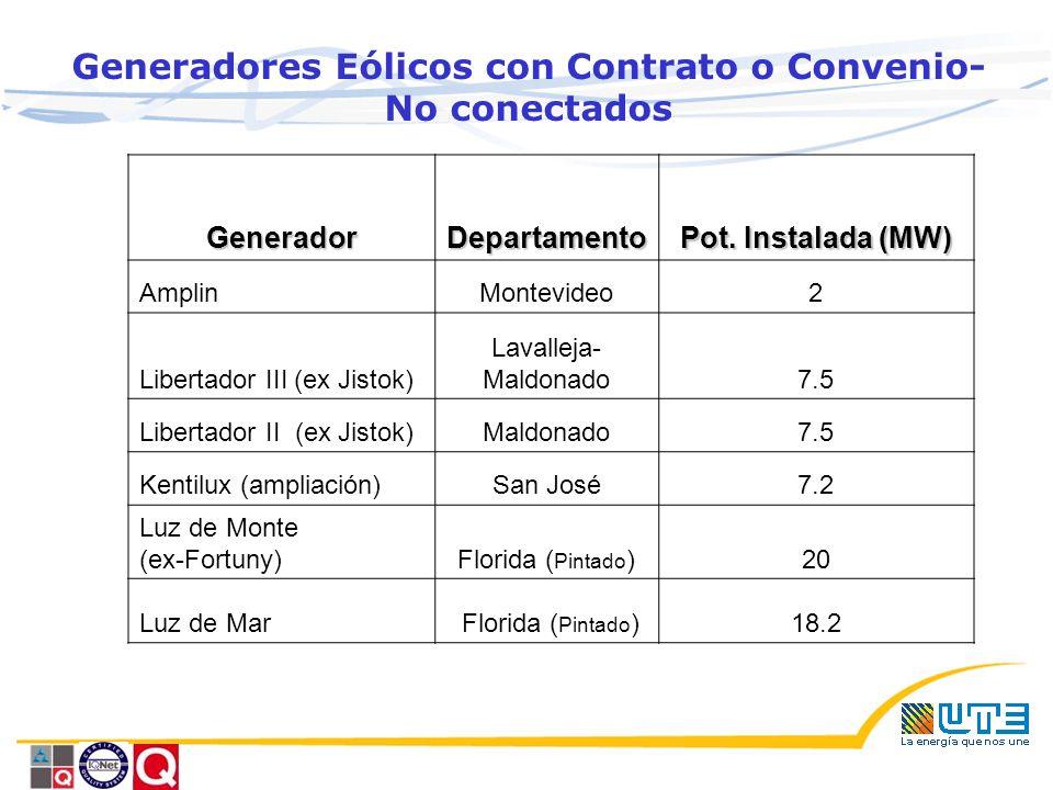 Generadores Eólicos con Contrato de la Convocatoria K 39607 (Eólica 1) Contratos firmados en 2011 GeneradorDepartamento Pot.
