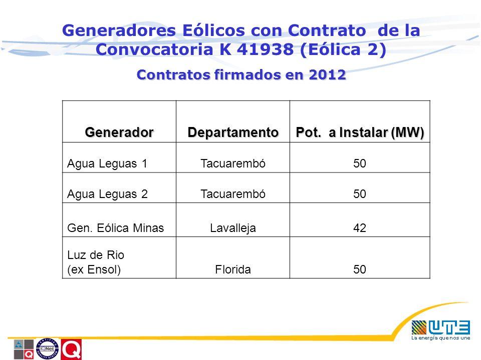 Generadores Eólicos con Contrato de la Convocatoria K 41938 (Eólica 2) Contratos firmados en 2012 GeneradorDepartamento Pot.