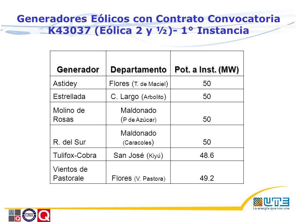 Generadores Eólicos adjudicados Convocatoria K43037 (Eólica 2 y ½)- 1° InstanciaGeneradorDepartamento Pot.