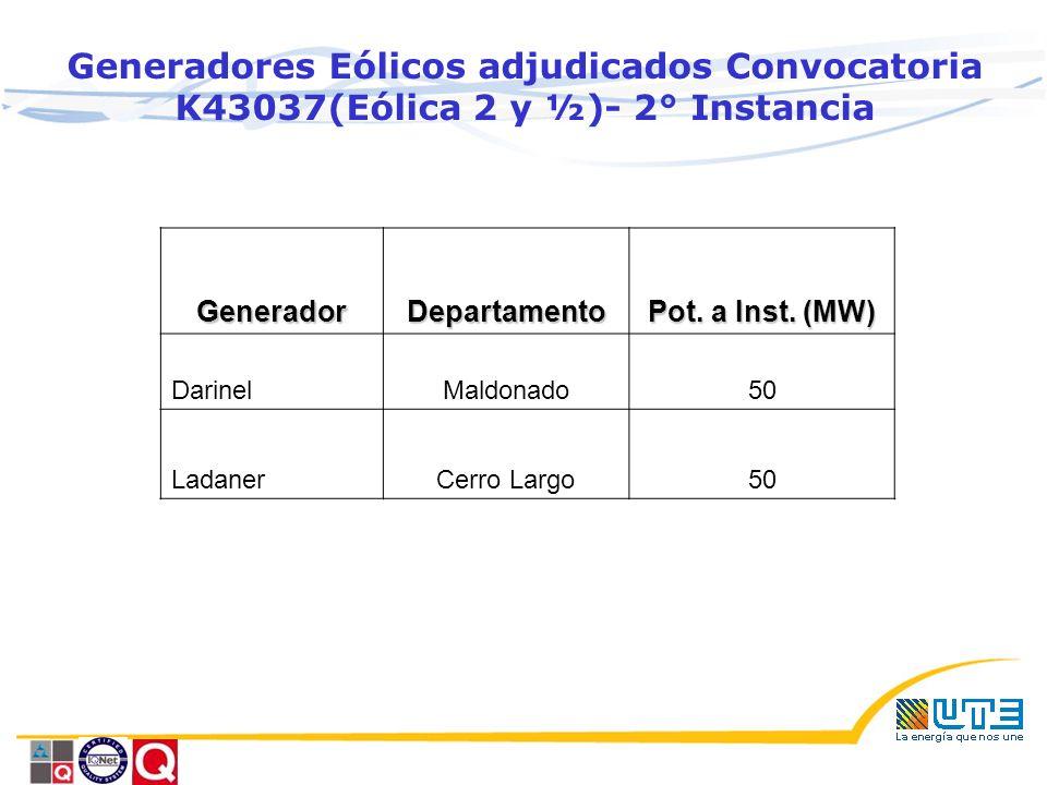 Resumen Generadores eólicosSituaciónN° Generadores Potencia (MW) Conectados845.3 Contratados19702.2 Adjudicados5240 Sub total Eólicos32987.5