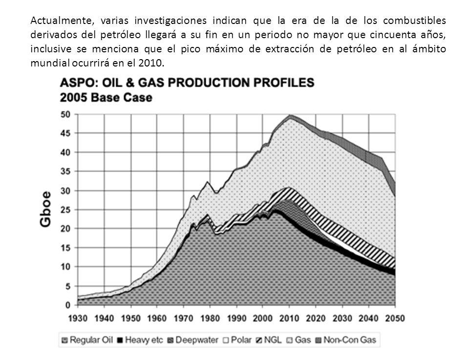 Actualmente, varias investigaciones indican que la era de la de los combustibles derivados del petróleo llegará a su fin en un periodo no mayor que ci
