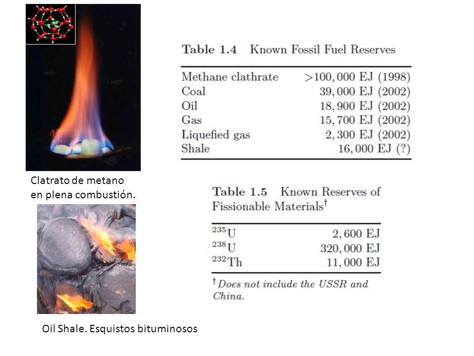 Clatrato de metano en plena combustión. Oil Shale. Esquistos bituminosos