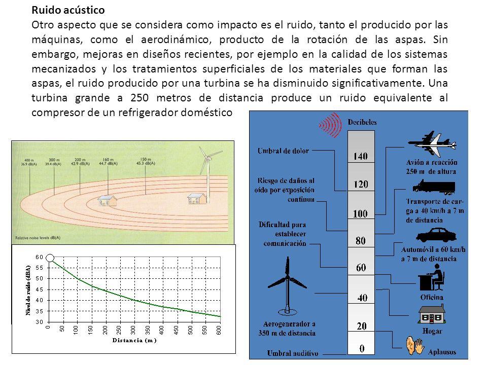 Ruido acústico Otro aspecto que se considera como impacto es el ruido, tanto el producido por las máquinas, como el aerodinámico, producto de la rotac