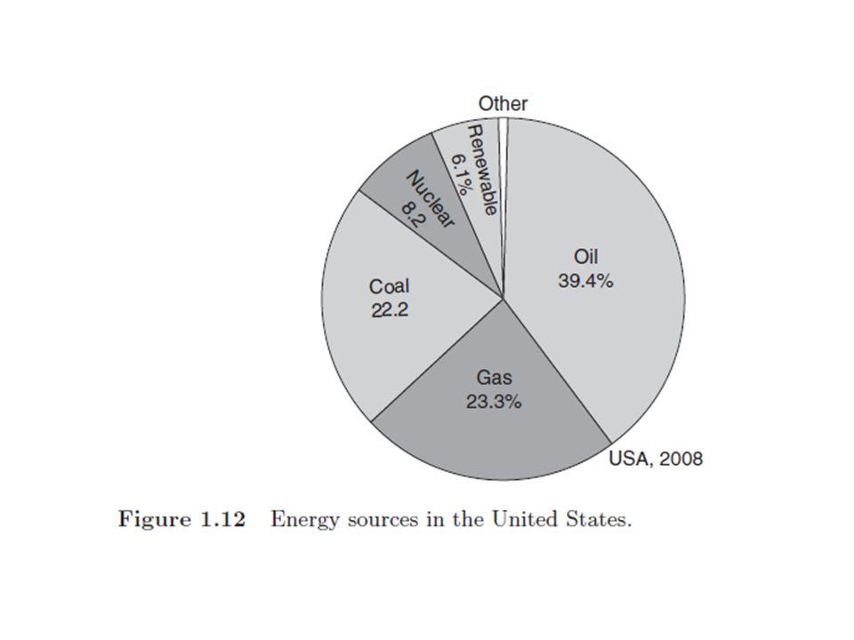 Los problemas medioambientales asociados a los sistemas eólicos y la interacción con la avifauna surgieron en los Estados Unidos en la década de 1980.