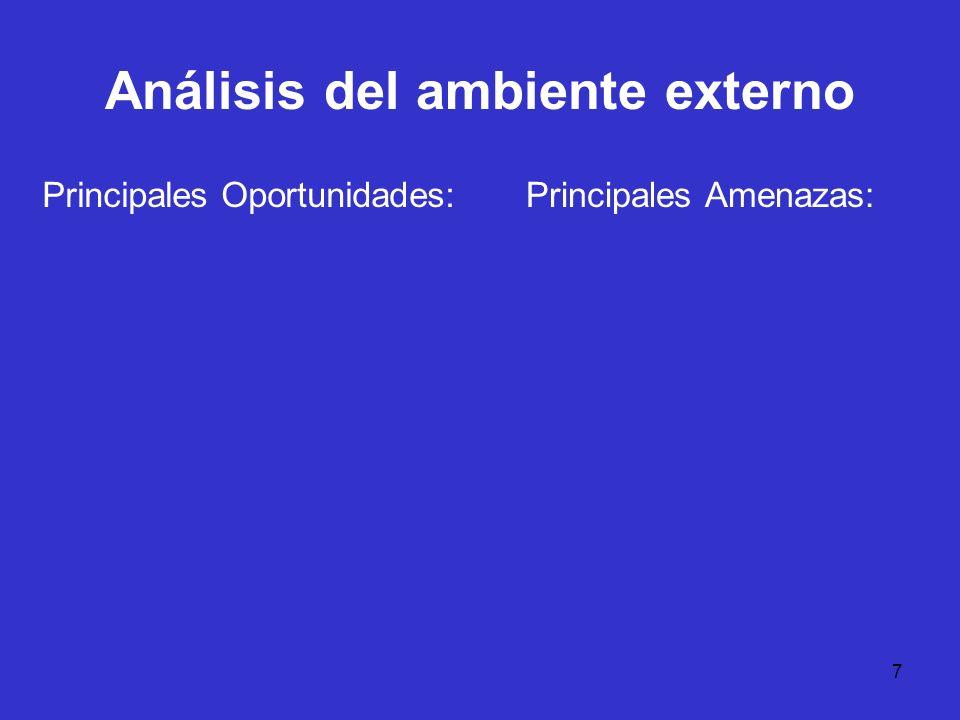 7 Análisis del ambiente externo Principales Oportunidades:Principales Amenazas: