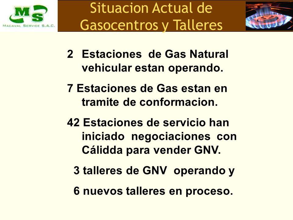 2Estaciones de Gas Natural vehicular estan operando. 7 Estaciones de Gas estan en tramite de conformacion. 42 Estaciones de servicio han iniciado nego