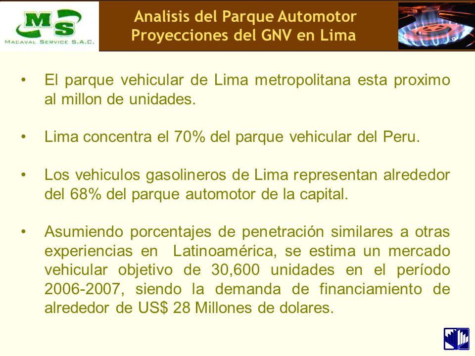 El parque vehicular de Lima metropolitana esta proximo al millon de unidades. Lima concentra el 70% del parque vehicular del Peru. Los vehiculos gasol