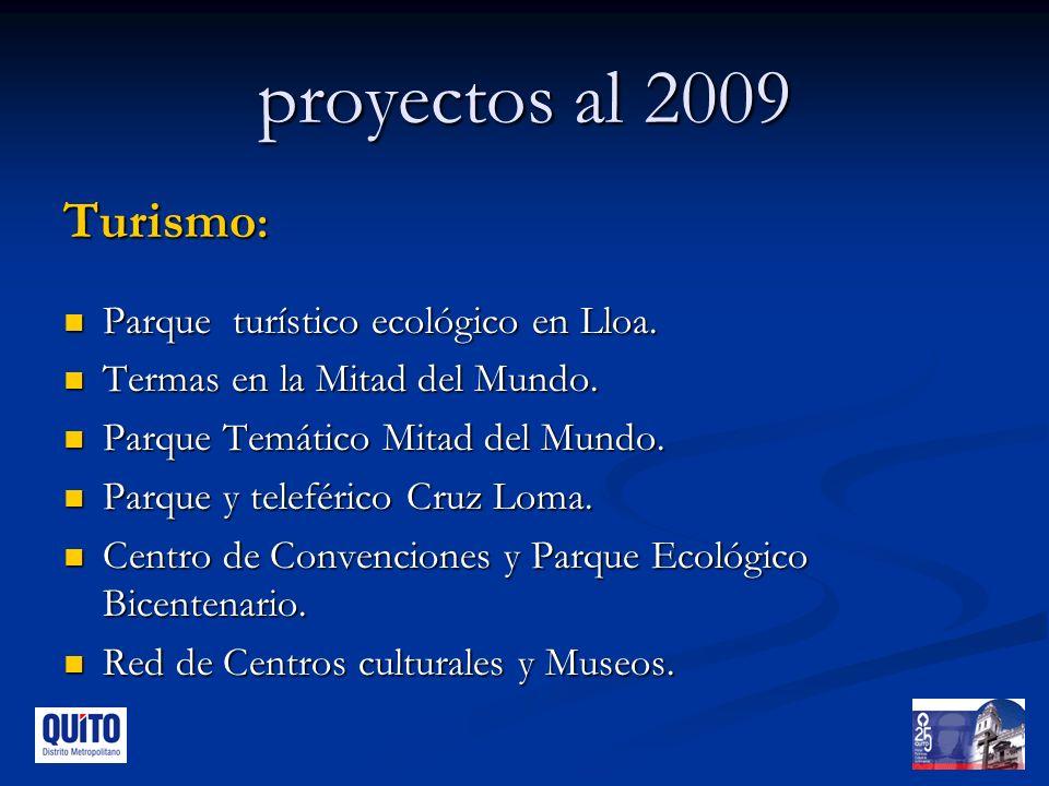 proyectos al 2009 Turismo : Parque turístico ecológico en Lloa.
